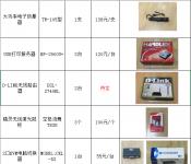 公司现有一批电子产品转让出售,有意者可电话详谈。电话;18005048811(微信同号)