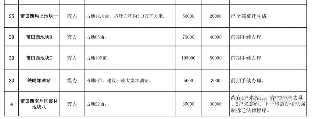 霞林项目表-4.jpg