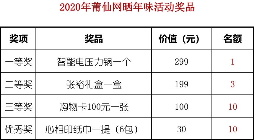 2020年莆仙网晒年味活动奖品.jpg