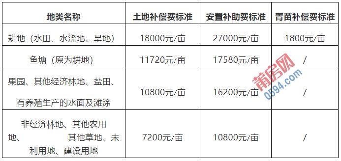 QQ截图20210909091033.png